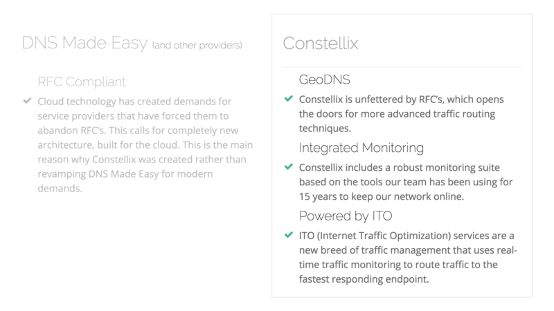 Upgrading DNS to Constellix