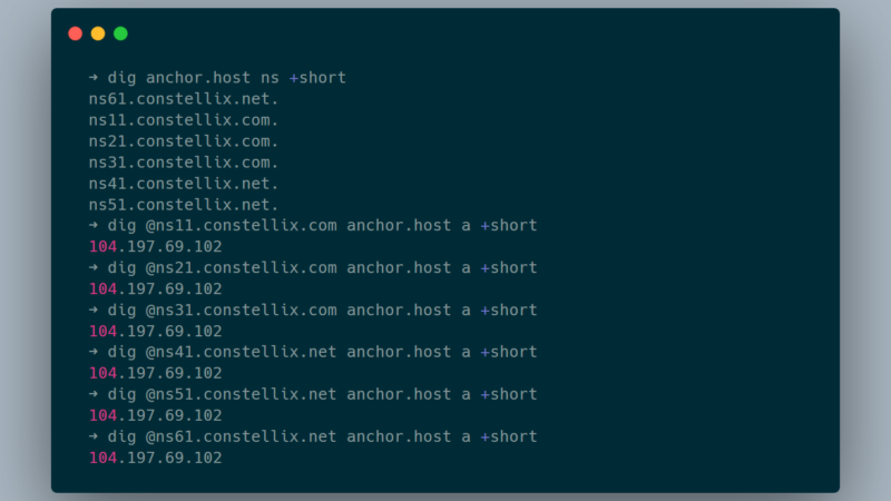 Debugging Slow DNS Rollouts